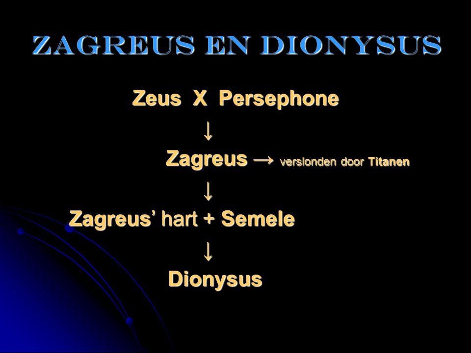 Zagreus → verslonden door Titanen