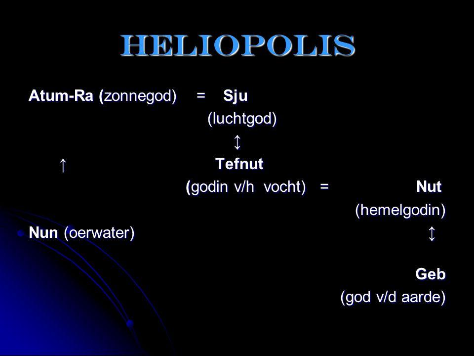 Heliopolis Atum-Ra (zonnegod) = Sju (luchtgod) ↕ ↑ Tefnut