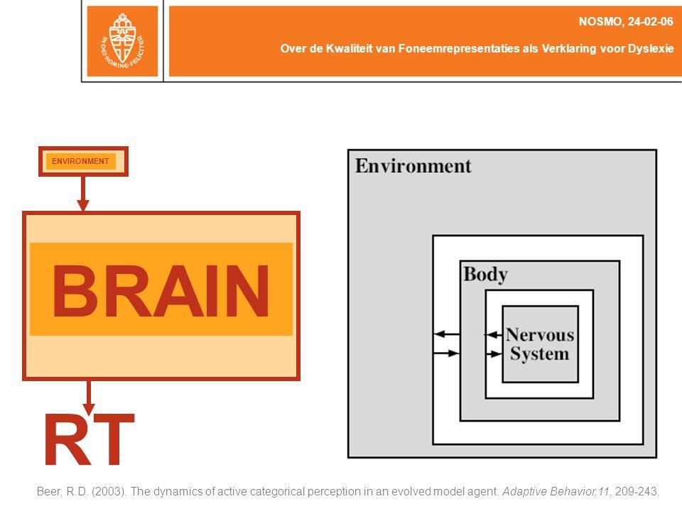 NOSMO, 24-02-06 Over de Kwaliteit van Foneemrepresentaties als Verklaring voor Dyslexie. ENVIRONMENT.
