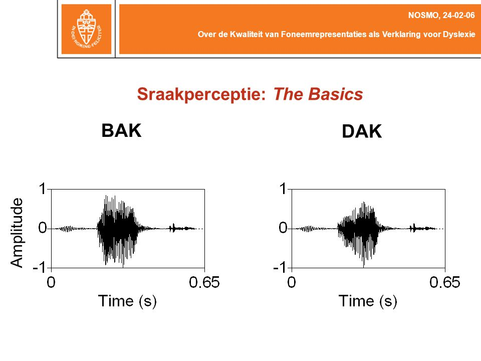 Sraakperceptie: The Basics