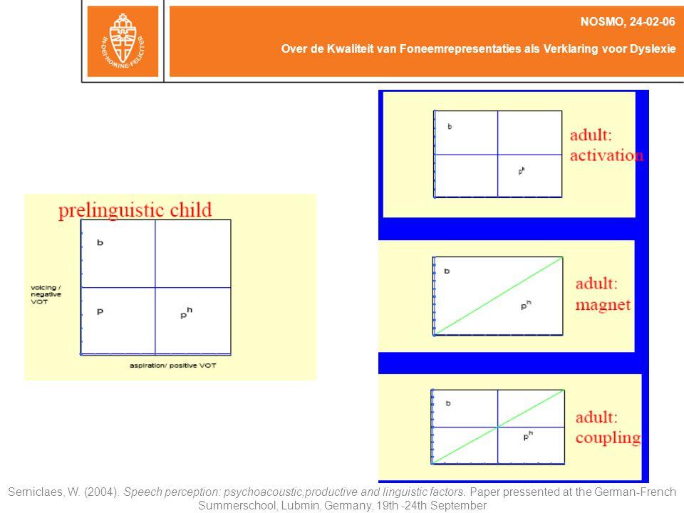 NOSMO, 24-02-06 Over de Kwaliteit van Foneemrepresentaties als Verklaring voor Dyslexie.