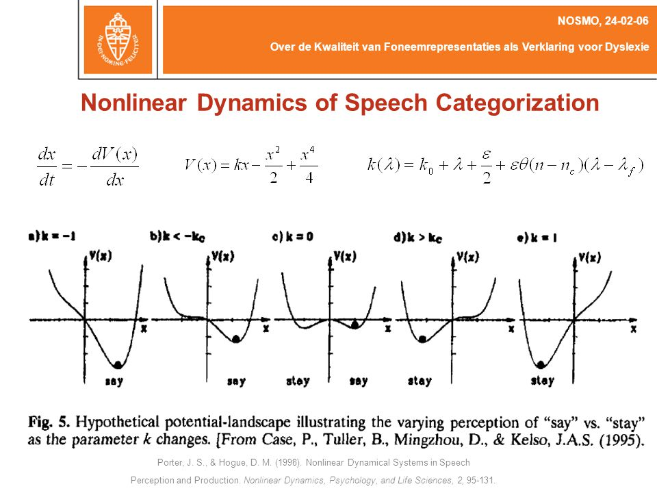 Nonlinear Dynamics of Speech Categorization