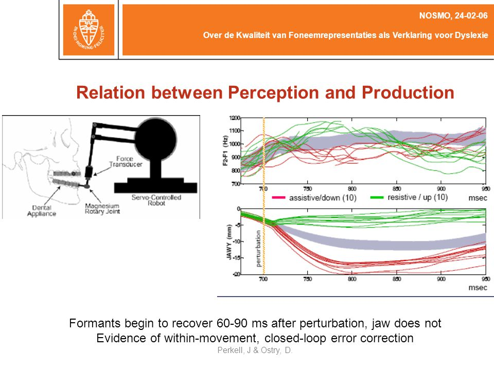 Relation between Perception and Production