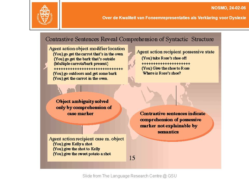 Slide from The Language Research GSU