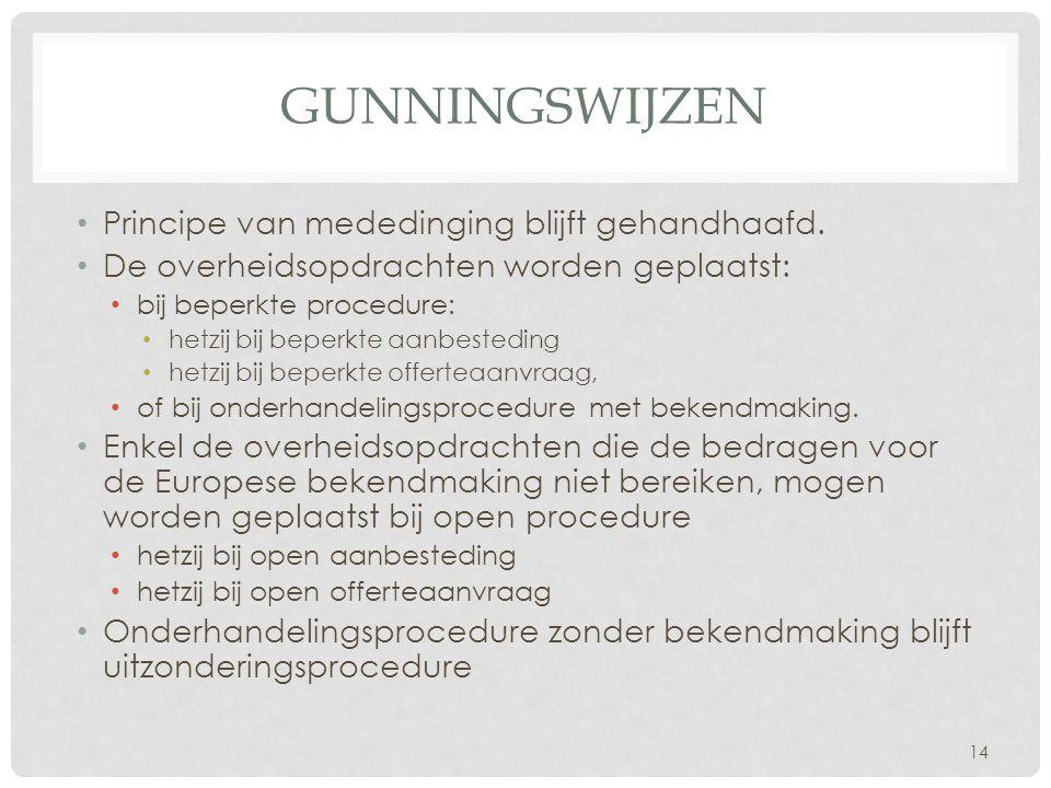 Gunningswijzen Principe van mededinging blijft gehandhaafd.