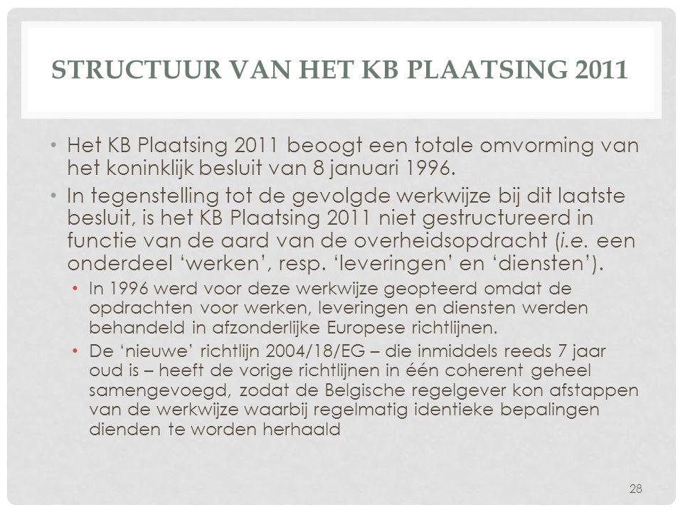 Structuur van het KB Plaatsing 2011