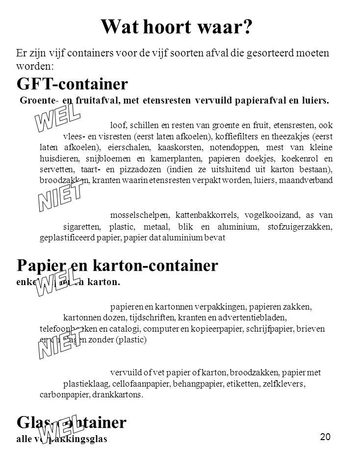 WEL NIET WEL NIET WEL Wat hoort waar GFT-container