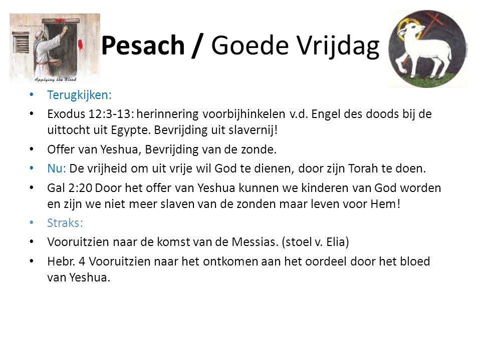 Pesach / Goede Vrijdag Terugkijken: