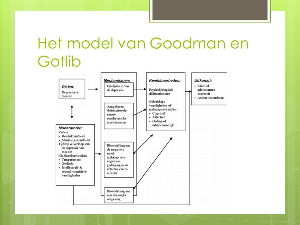 Het model van Goodman en Gotlib
