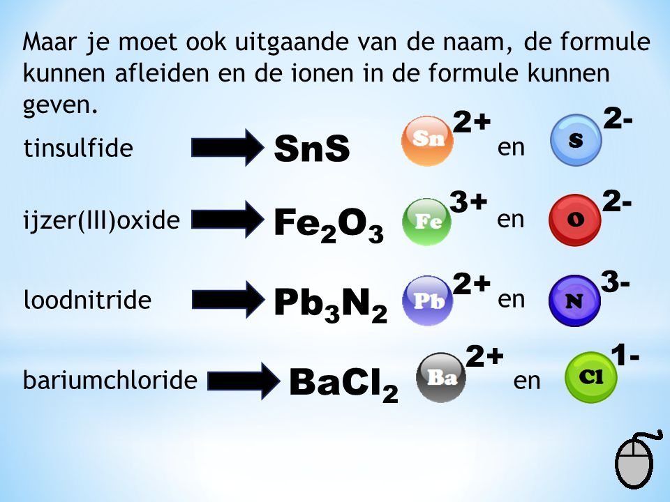 SnS Fe2O3 Pb3N2 BaCl2 2- 2+ 3+ 2- 3- 2+ 2+ 1-