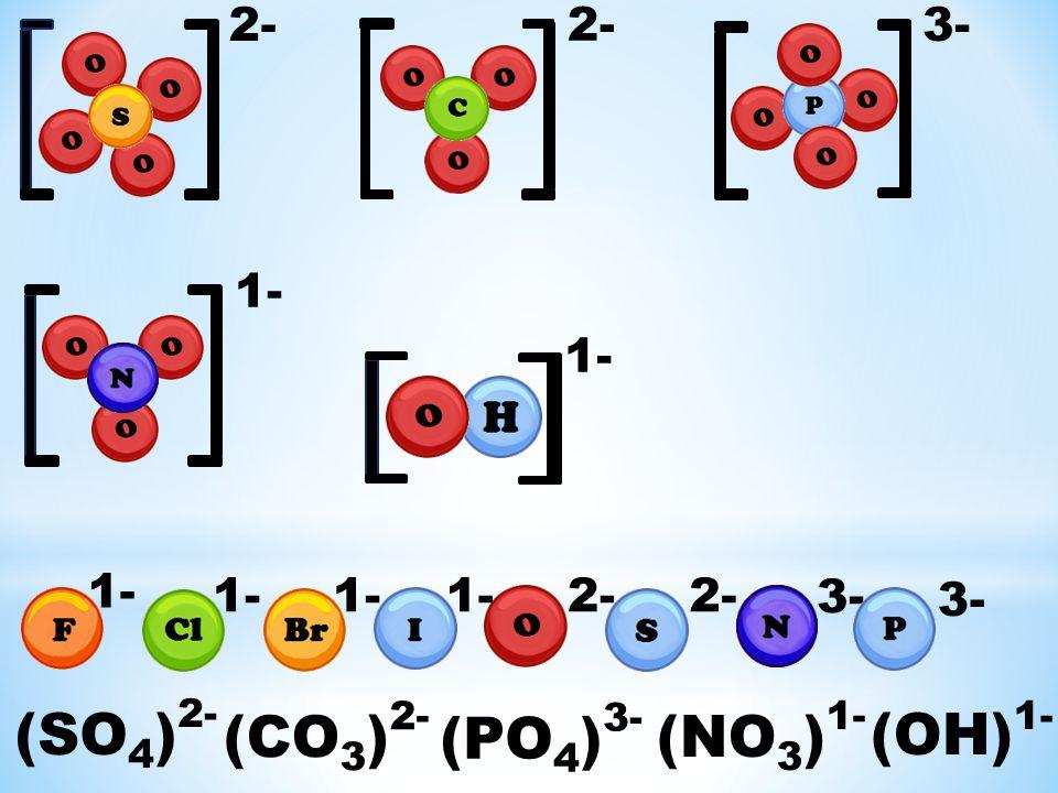 (SO4)2- (CO3)2- (PO4)3- (NO3)1- (OH)1- 2- 2- 3- 1- 1- 1- 1- 1- 1- 2-