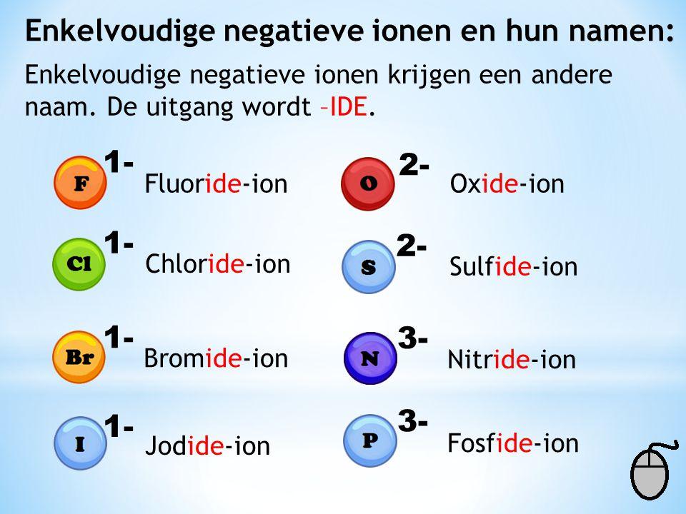 Enkelvoudige negatieve ionen en hun namen: