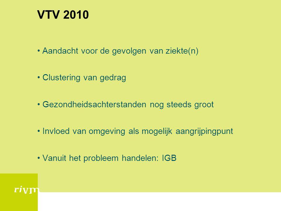 VTV 2010 Aandacht voor de gevolgen van ziekte(n) Clustering van gedrag