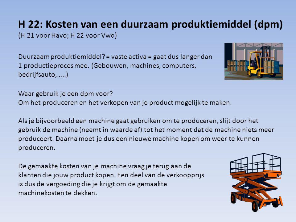H 22: Kosten van een duurzaam produktiemiddel (dpm)
