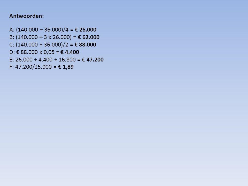 Antwoorden: A: (140.000 – 36.000)/4 = € 26.000. B: (140.000 – 3 x 26.000) = € 62.000. C: (140.000 + 36.000)/2 = € 88.000.
