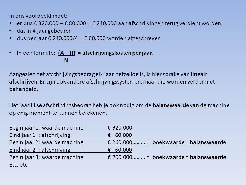 In ons voorbeeld moet: er dus € 320.000 – € 80.000 = € 240.000 aan afschrijvingen terug verdient worden.