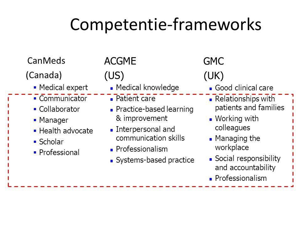 Competentie-frameworks