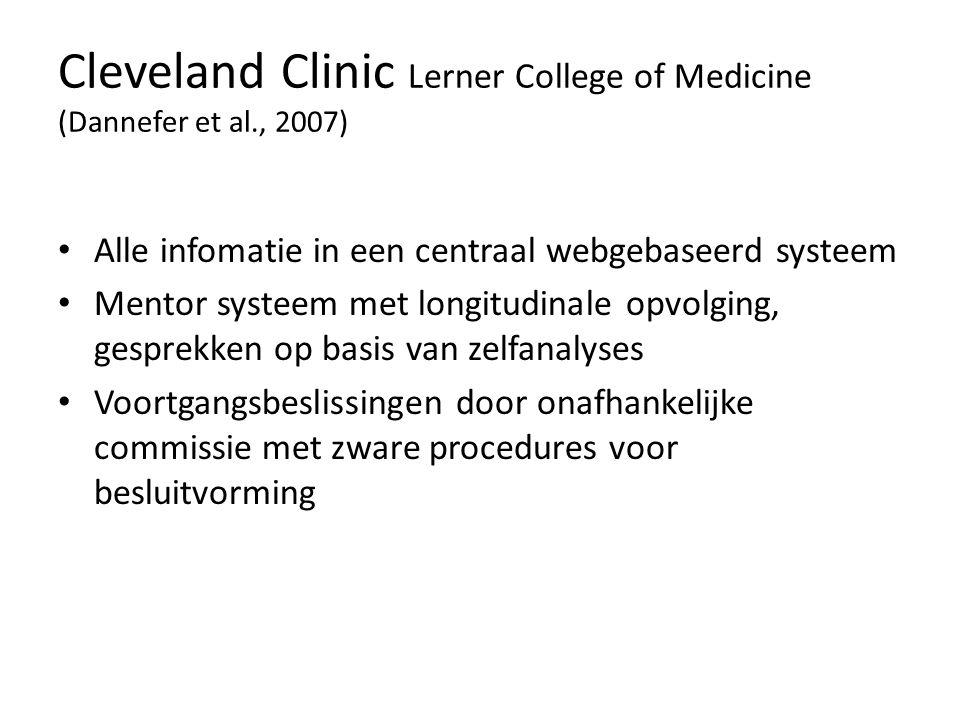 Cleveland Clinic Lerner College of Medicine (Dannefer et al., 2007)