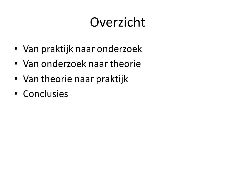 Overzicht Van praktijk naar onderzoek Van onderzoek naar theorie