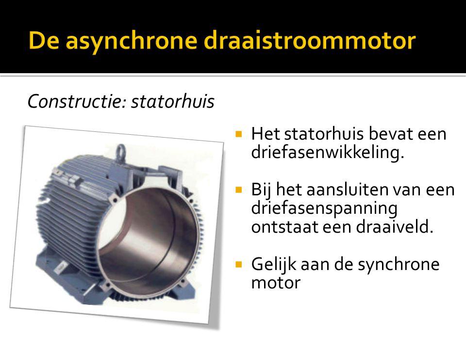 De asynchrone draaistroommotor