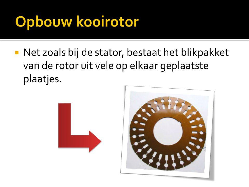 Opbouw kooirotor Net zoals bij de stator, bestaat het blikpakket van de rotor uit vele op elkaar geplaatste plaatjes.