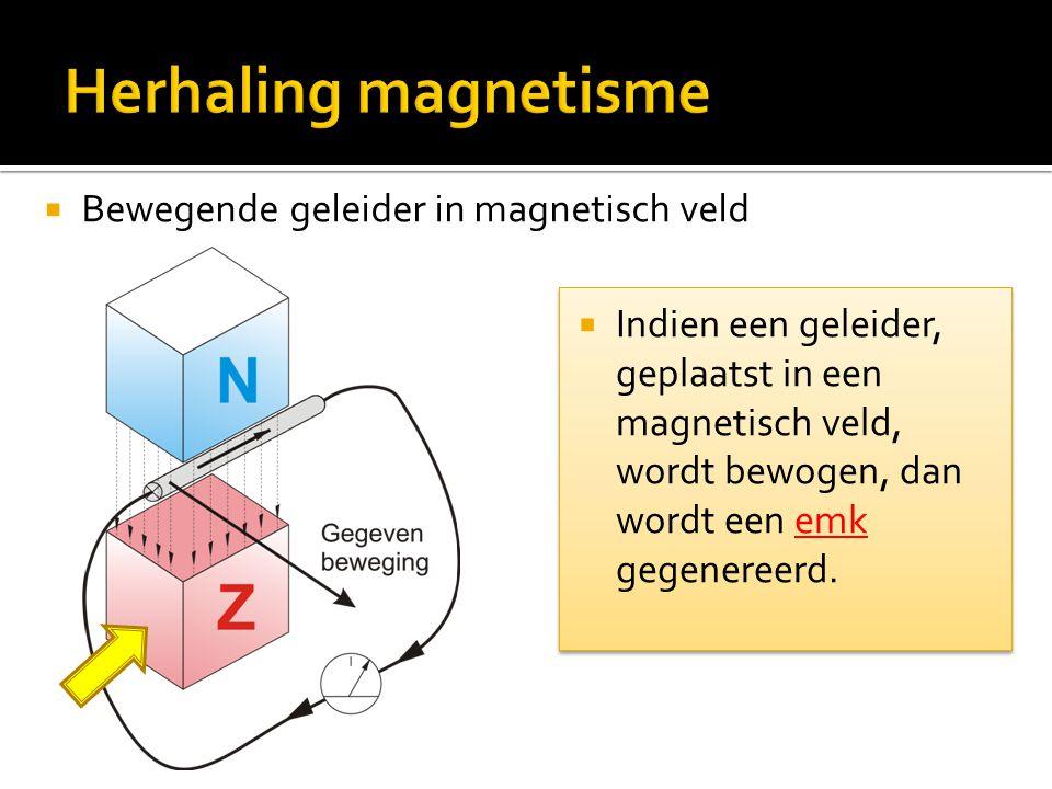 Herhaling magnetisme Bewegende geleider in magnetisch veld