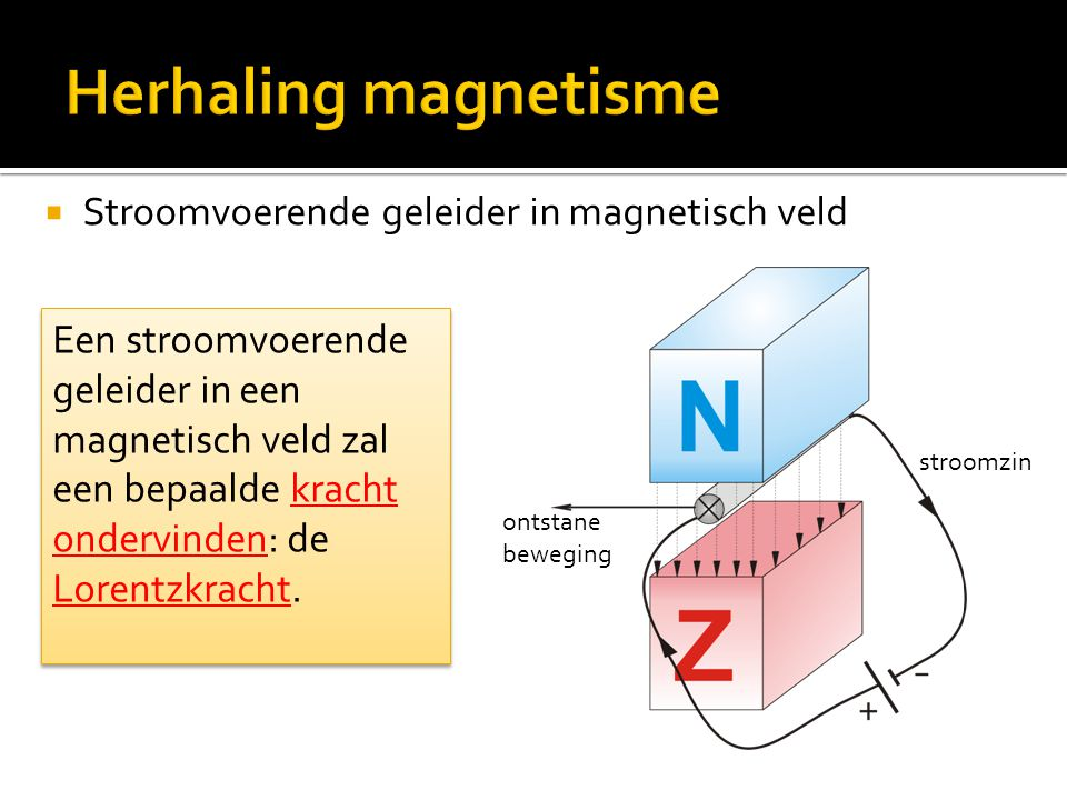 Herhaling magnetisme Stroomvoerende geleider in magnetisch veld