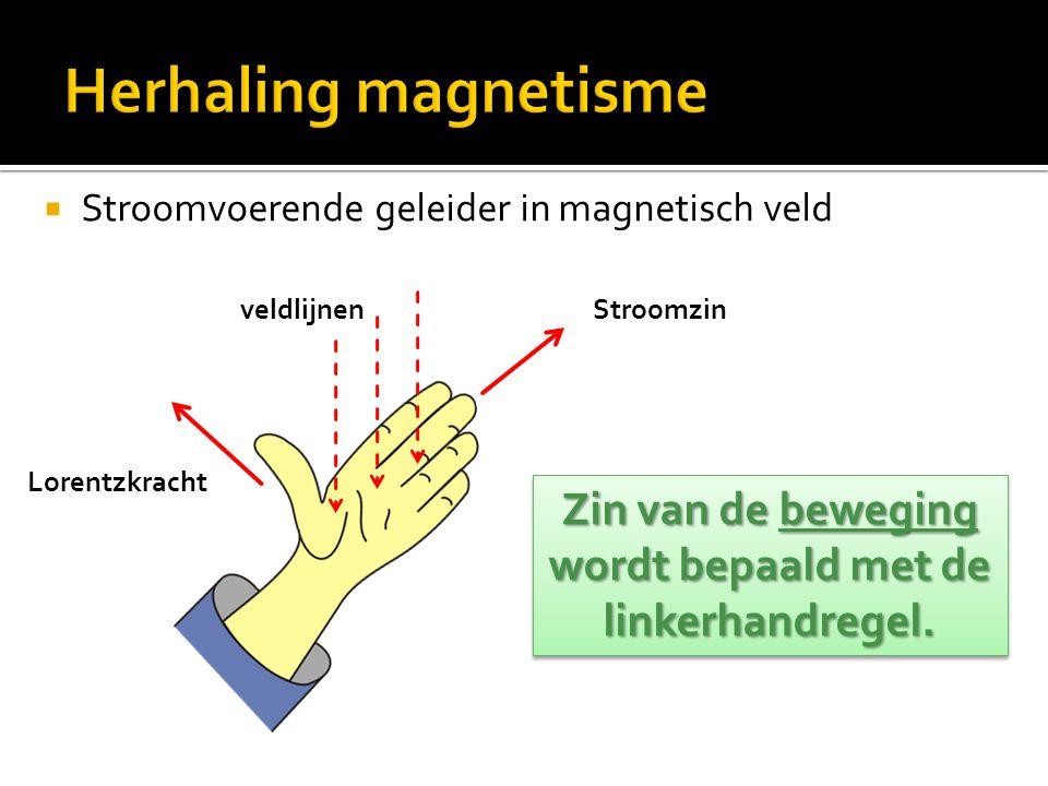 Zin van de beweging wordt bepaald met de linkerhandregel.