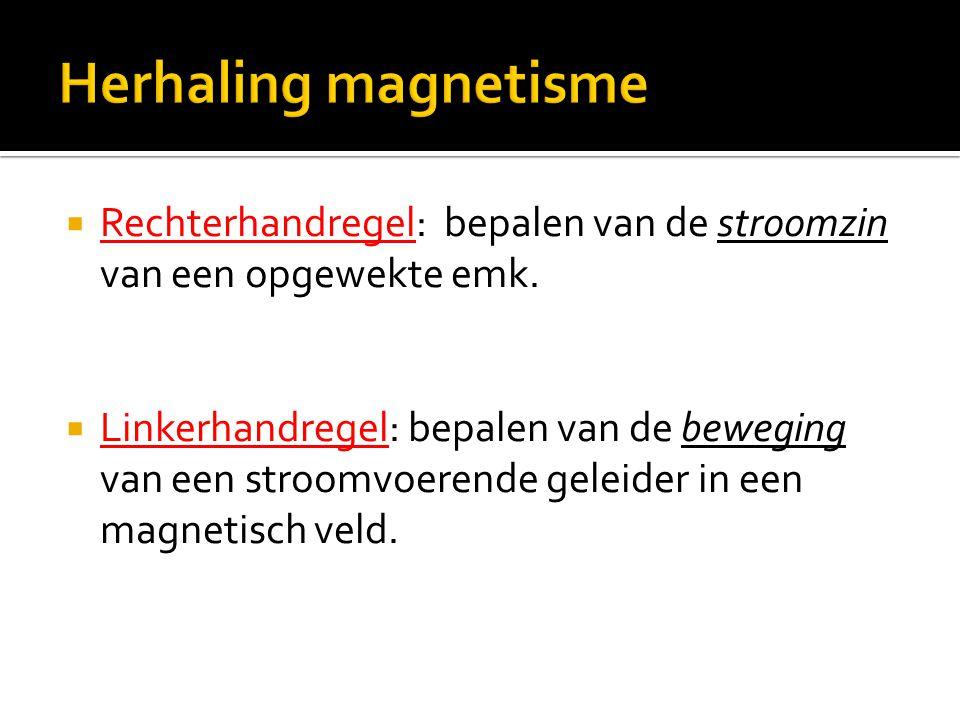 Herhaling magnetisme Rechterhandregel: bepalen van de stroomzin van een opgewekte emk.
