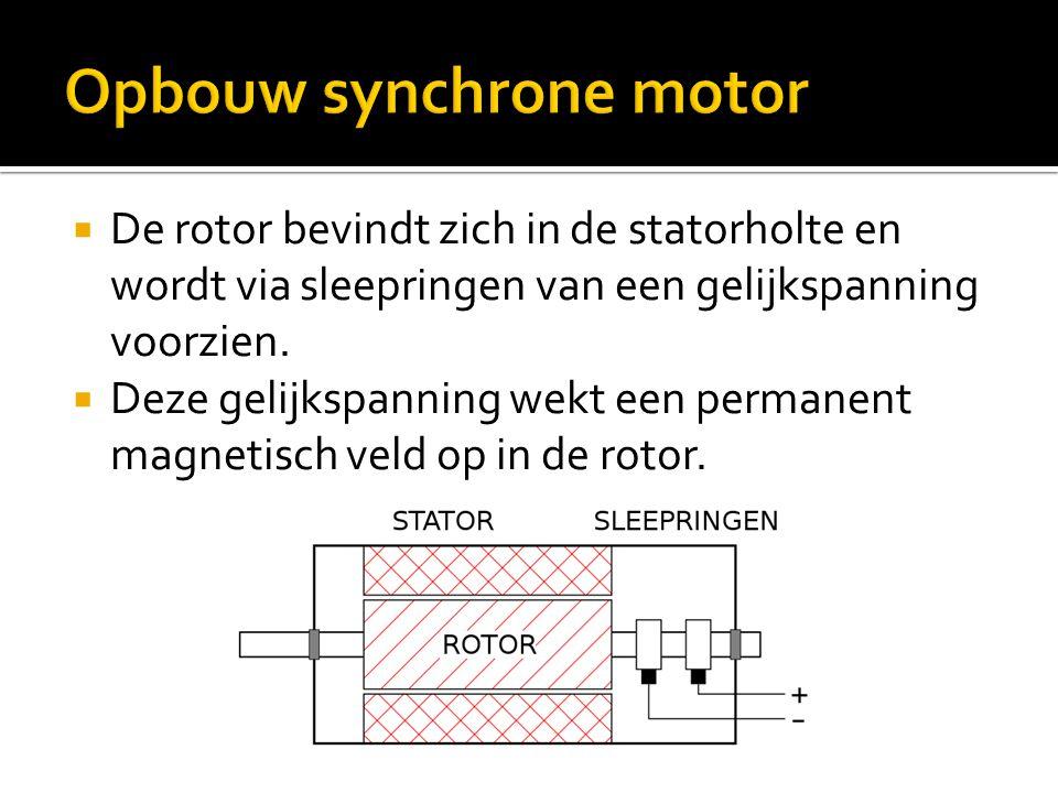 Opbouw synchrone motor