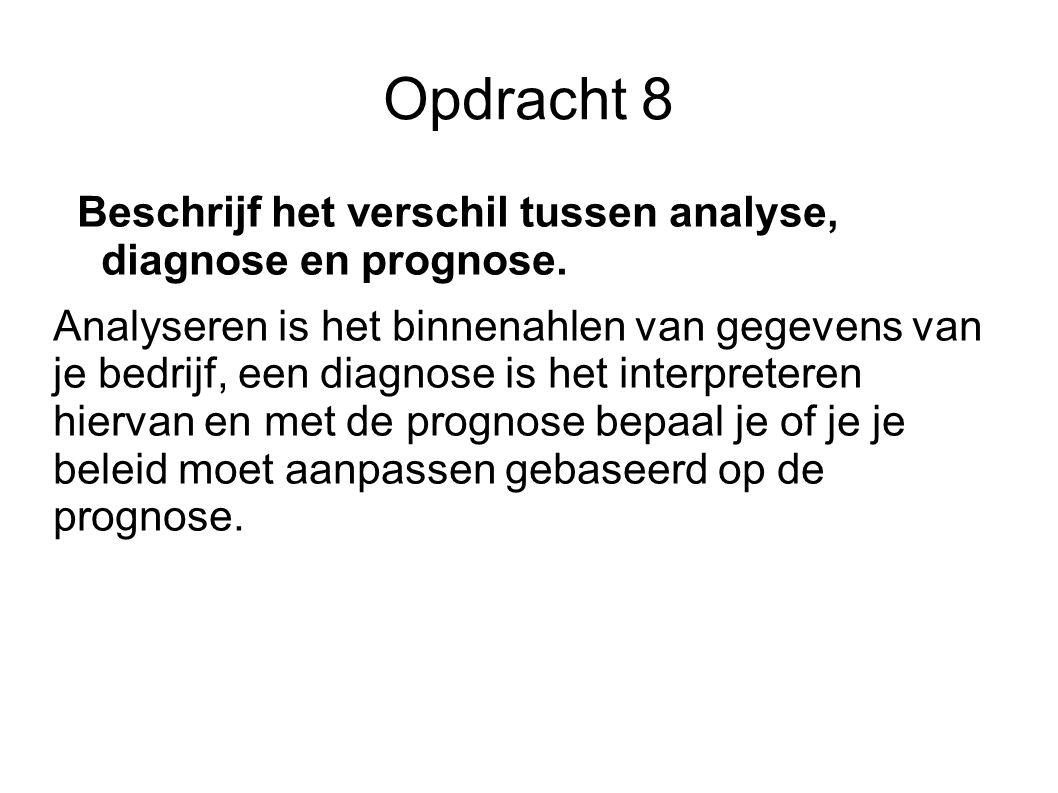 Opdracht 8 Beschrijf het verschil tussen analyse, diagnose en prognose.