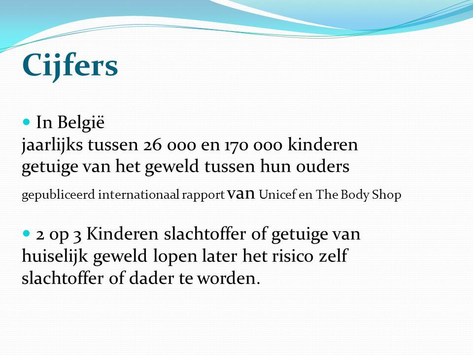 Cijfers In België jaarlijks tussen 26 000 en 170 000 kinderen