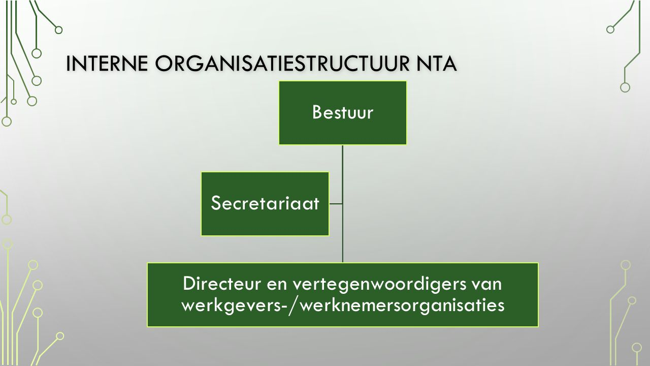 Interne organisatiestructuur nta