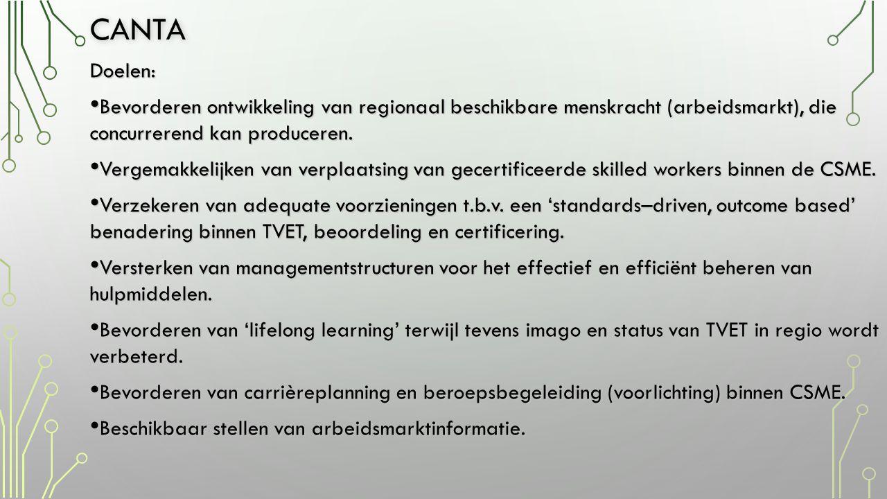 canta Doelen: Bevorderen ontwikkeling van regionaal beschikbare menskracht (arbeidsmarkt), die concurrerend kan produceren.