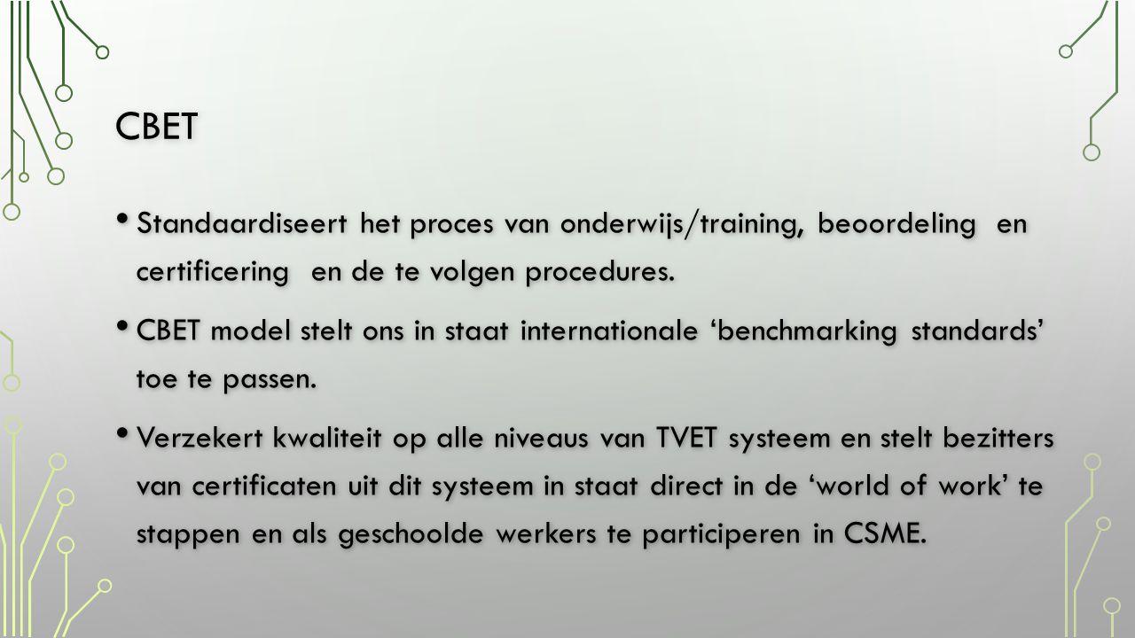 cbet Standaardiseert het proces van onderwijs/training, beoordeling en certificering en de te volgen procedures.