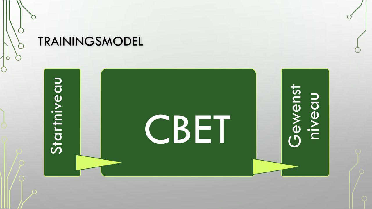Trainingsmodel Startniveau CBET Gewenst niveau