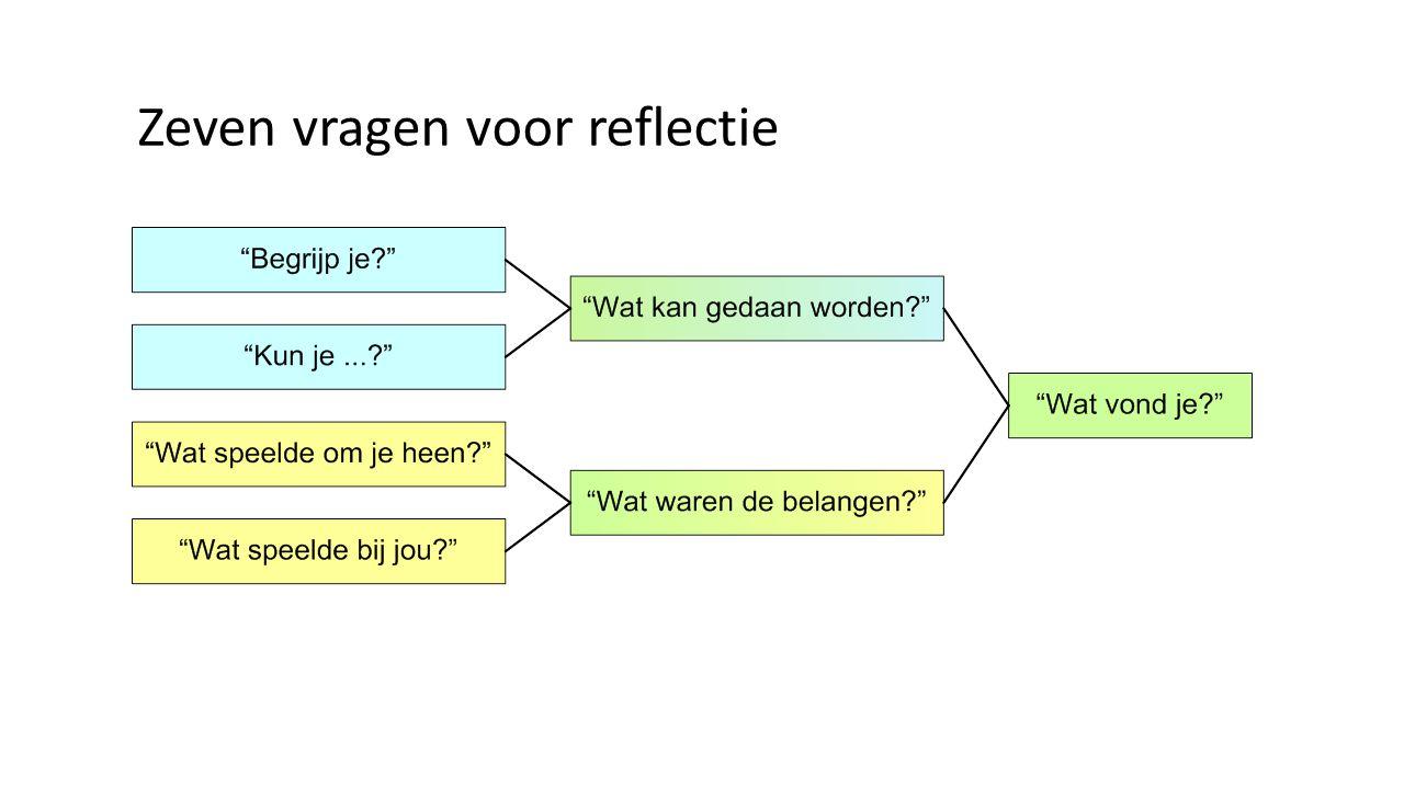Zeven vragen voor reflectie