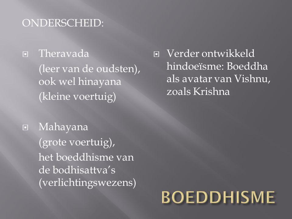 BOEDDHISME ONDERSCHEID: Theravada