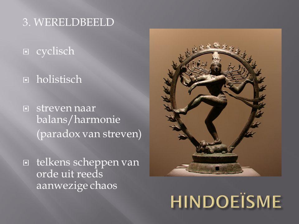 HINDOEÏSME 3. WERELDBEELD cyclisch holistisch