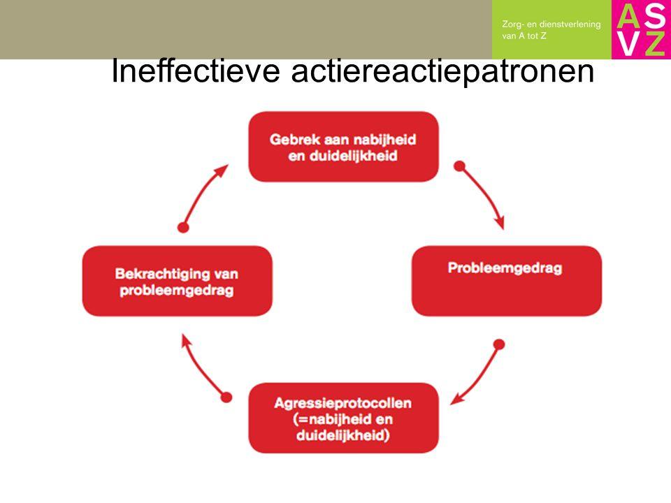 Ineffectieve actiereactiepatronen