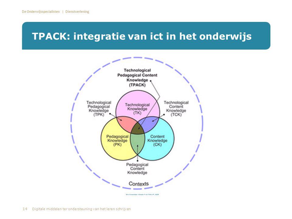 TPACK: integratie van ict in het onderwijs