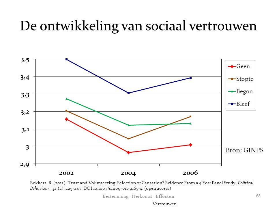 De ontwikkeling van sociaal vertrouwen