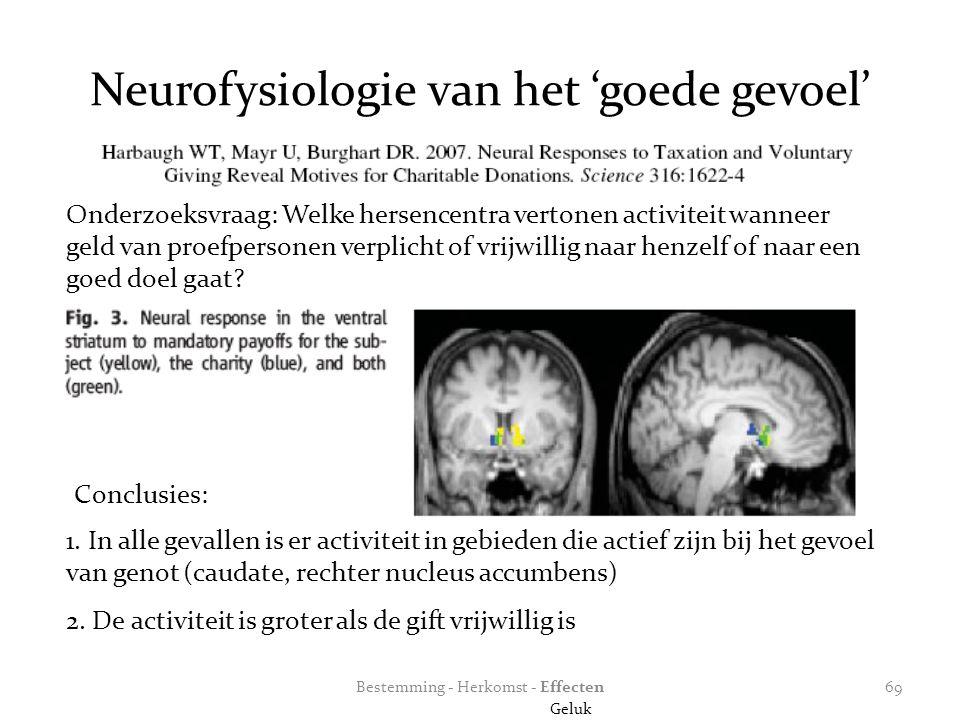 Neurofysiologie van het 'goede gevoel'