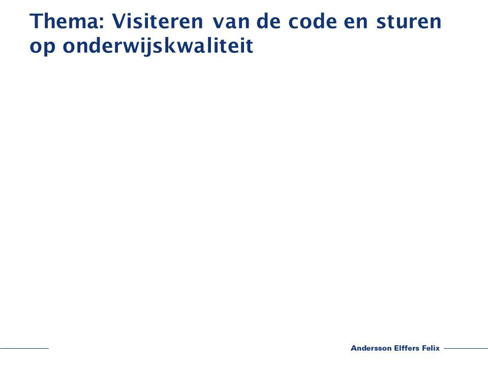 Thema: Visiteren van de code en sturen op onderwijskwaliteit