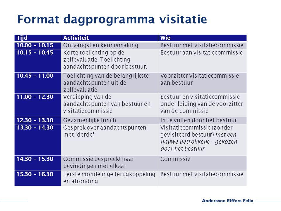 Format dagprogramma visitatie