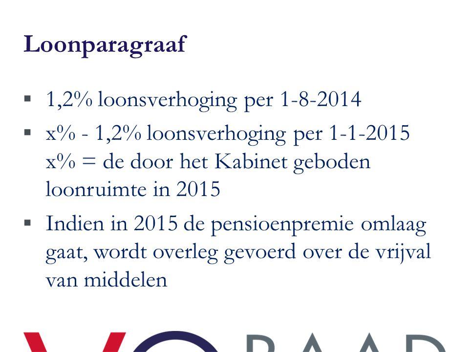 Loonparagraaf 1,2% loonsverhoging per 1-8-2014
