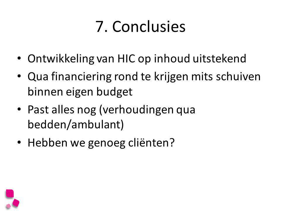 7. Conclusies Ontwikkeling van HIC op inhoud uitstekend