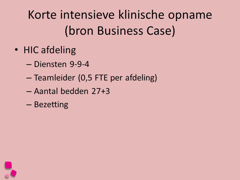 Korte intensieve klinische opname (bron Business Case)
