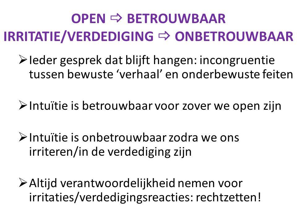 OPEN  BETROUWBAAR IRRITATIE/VERDEDIGING  ONBETROUWBAAR