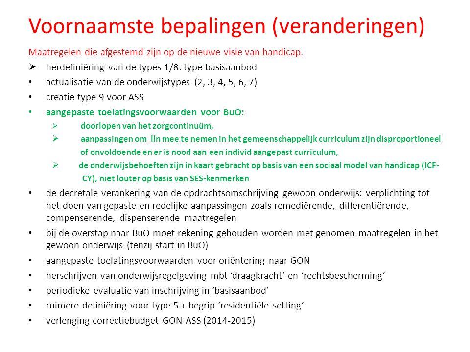 Voornaamste bepalingen (veranderingen)